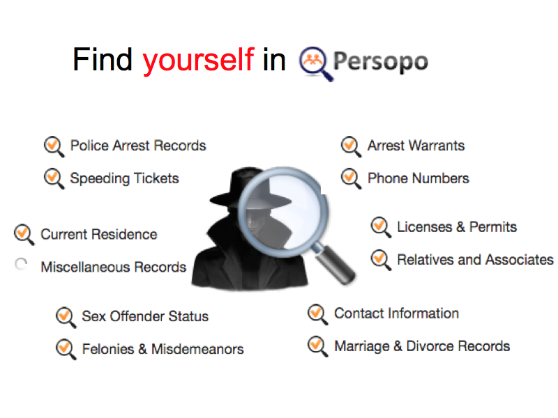 Delete your info from Persopo